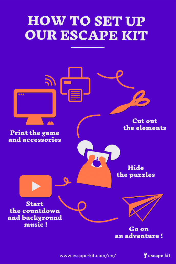 HOW TO SET UP AN ESCAPE ROOM AT HOME_ESCAPE KIT
